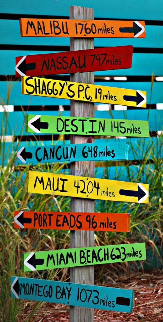 Colorful Travel Sign for Travel Planning